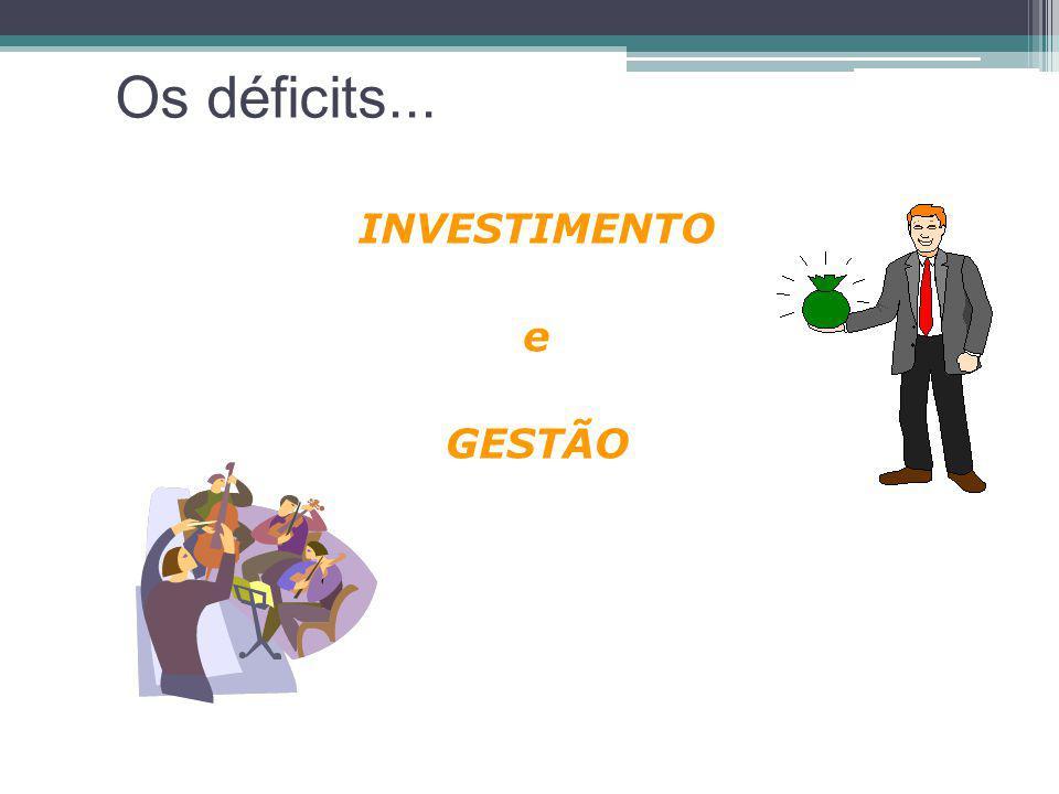 Os déficits... INVESTIMENTO e GESTÃO