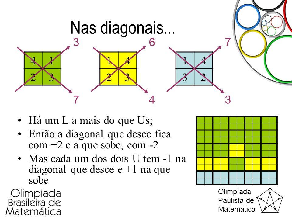 Nas diagonais... 3. 6. 7. 4. 1. 2. 3. 1. 4. 2. 3. 1. 4. 3. 2. 7. 4. 3. Há um L a mais do que Us;