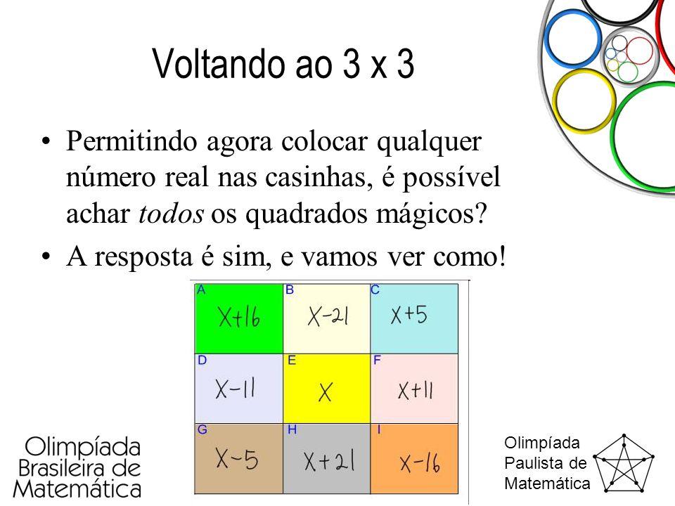 Voltando ao 3 x 3 Permitindo agora colocar qualquer número real nas casinhas, é possível achar todos os quadrados mágicos