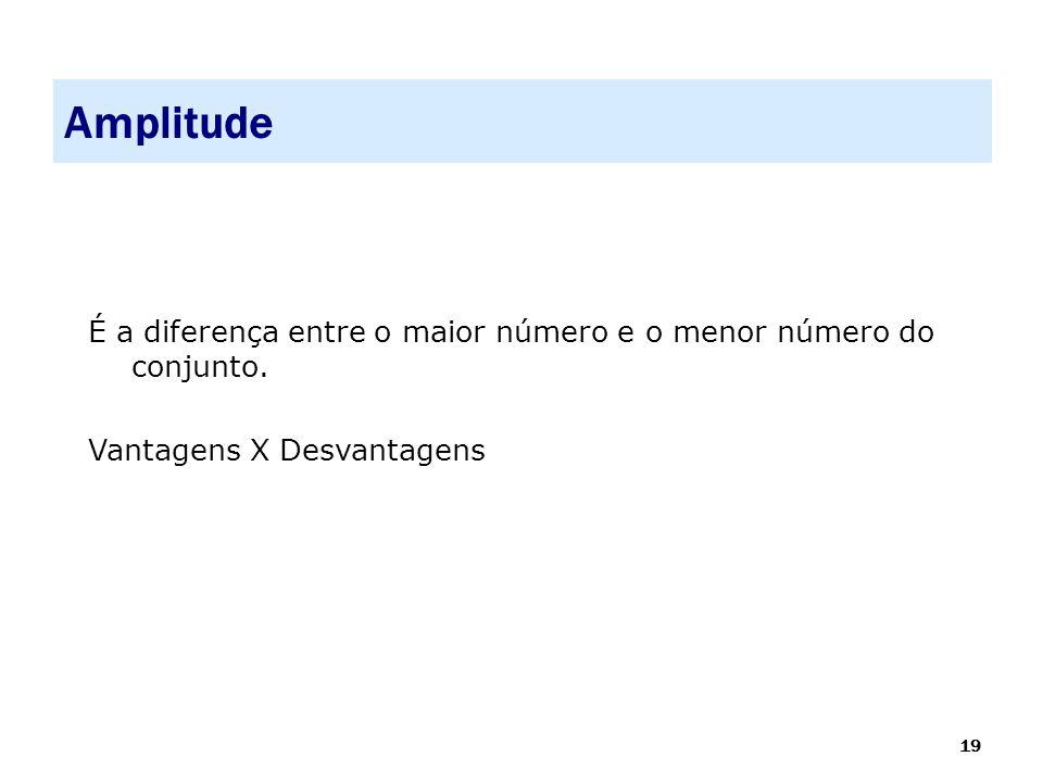 Amplitude É a diferença entre o maior número e o menor número do conjunto. Vantagens X Desvantagens.