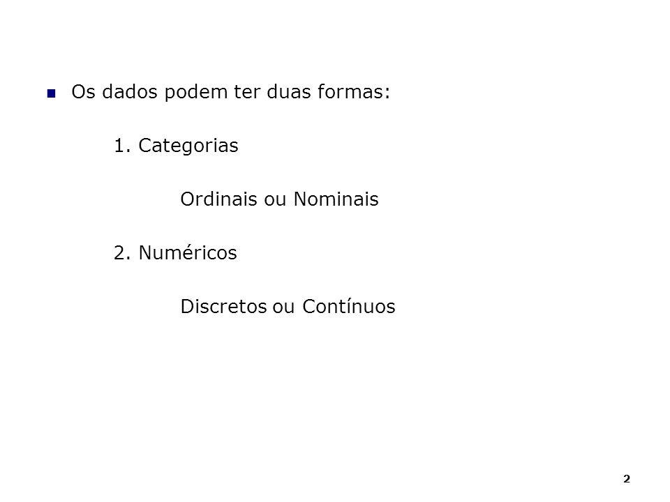 Os dados podem ter duas formas: 1. Categorias Ordinais ou Nominais