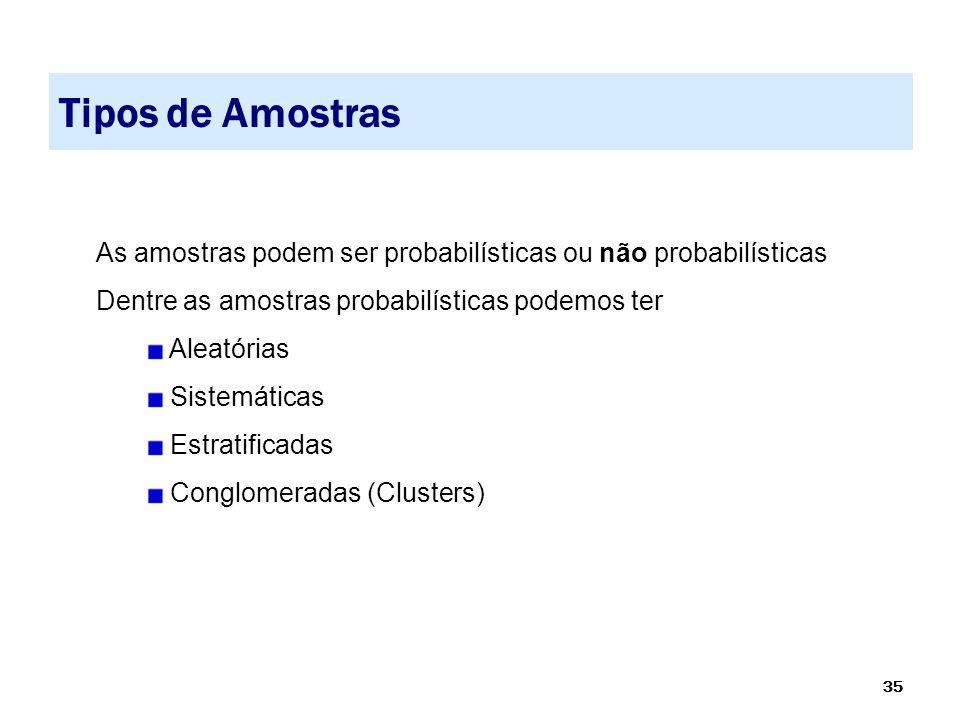Tipos de Amostras As amostras podem ser probabilísticas ou não probabilísticas. Dentre as amostras probabilísticas podemos ter.
