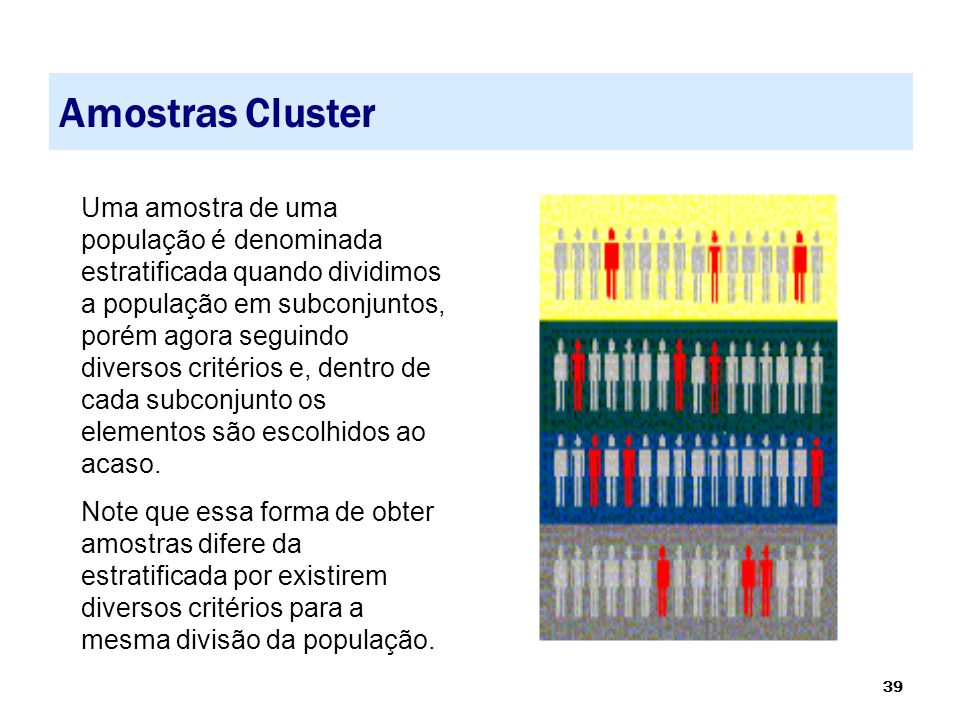 Amostras Cluster
