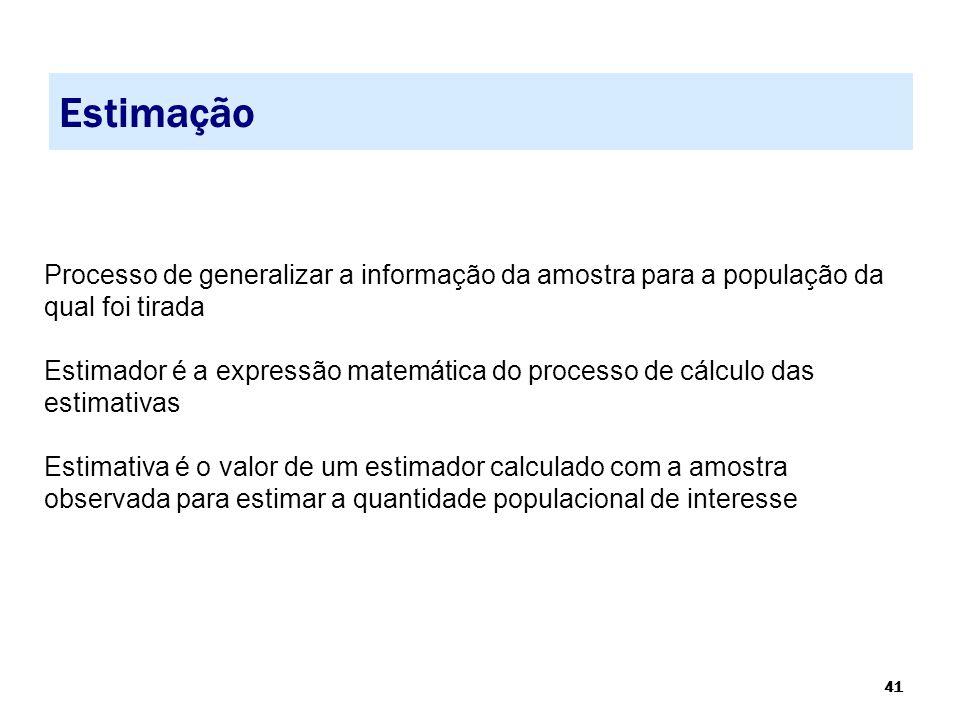 Estimação Processo de generalizar a informação da amostra para a população da qual foi tirada.