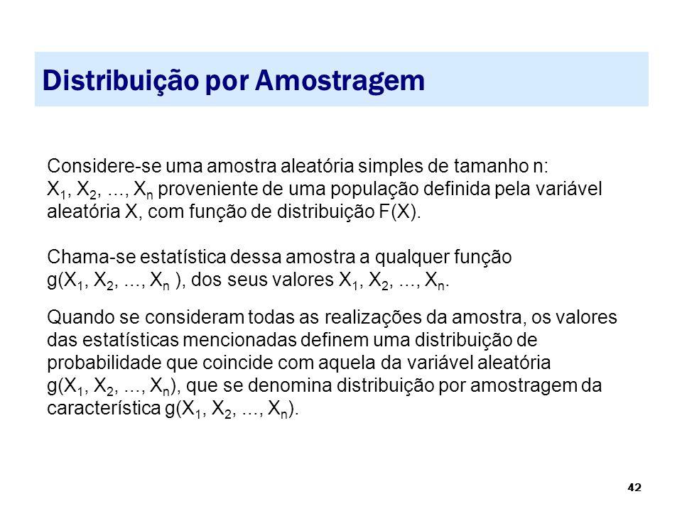 Distribuição por Amostragem