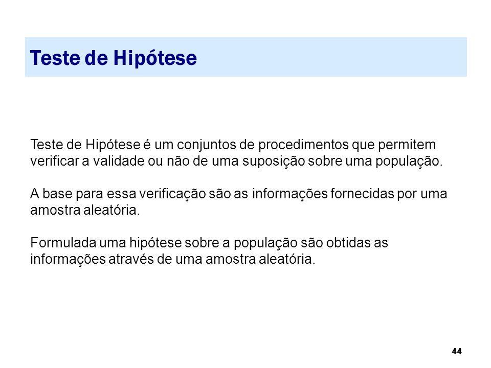 Teste de Hipótese Teste de Hipótese é um conjuntos de procedimentos que permitem. verificar a validade ou não de uma suposição sobre uma população.