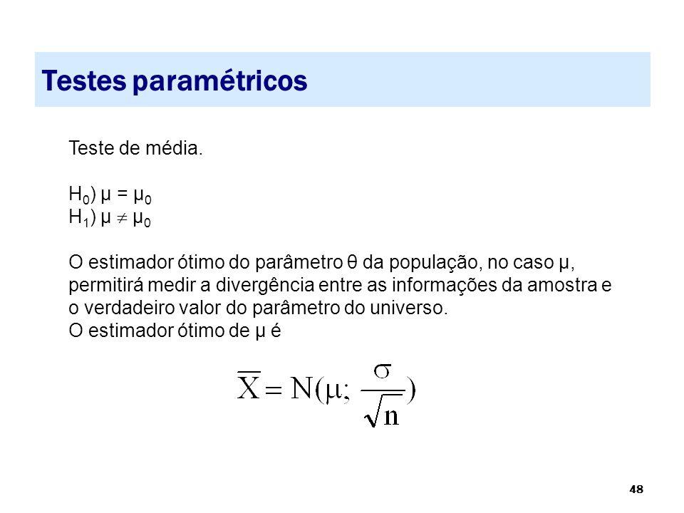 Testes paramétricos Teste de média. H0) µ = µ0 H1) µ  µ0