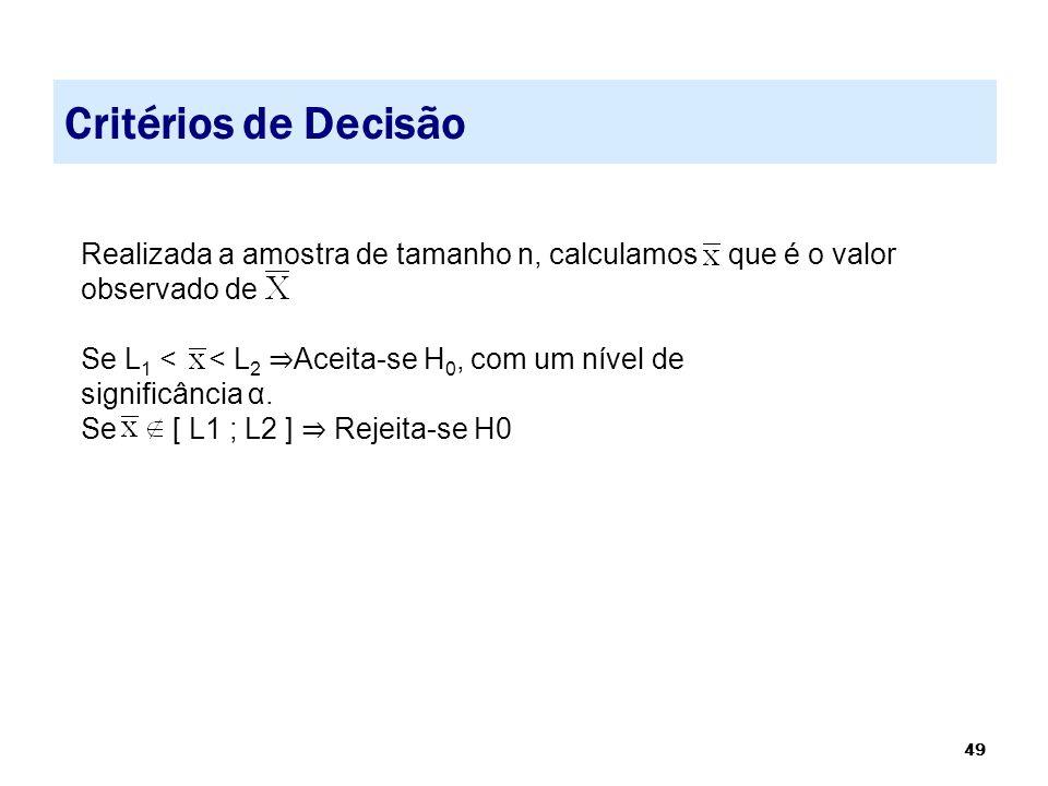 Critérios de Decisão Realizada a amostra de tamanho n, calculamos que é o valor observado de. Se L1 < < L2 ⇒Aceita-se H0, com um nível de.
