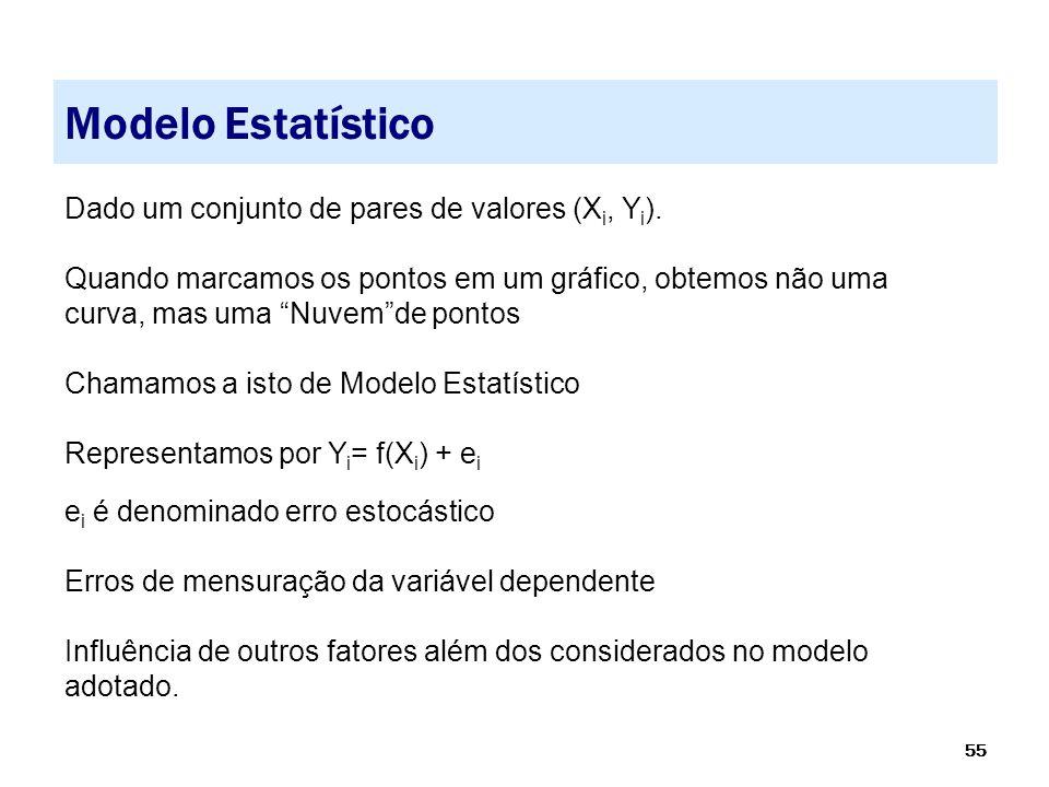 Modelo Estatístico Dado um conjunto de pares de valores (Xi, Yi).