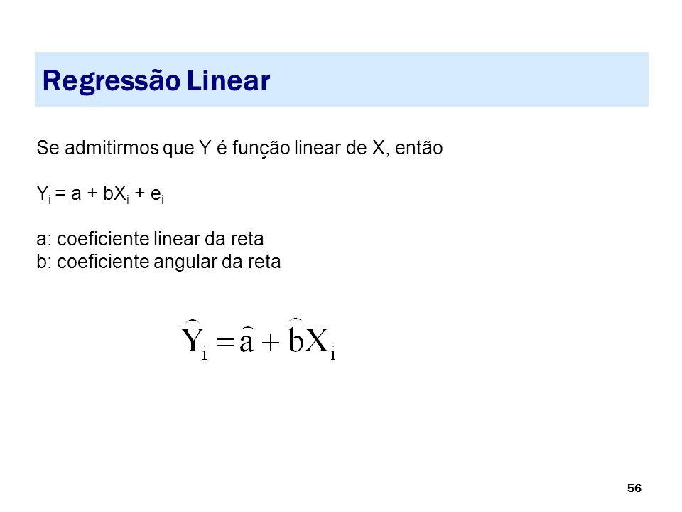 Regressão Linear Se admitirmos que Y é função linear de X, então