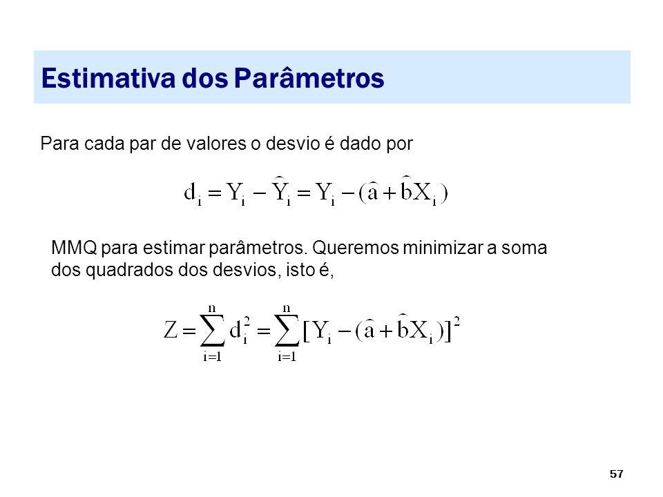 Estimativa dos Parâmetros