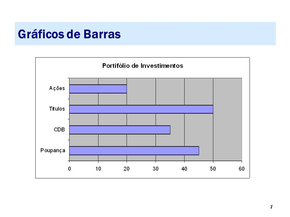 Gráficos de Barras 7