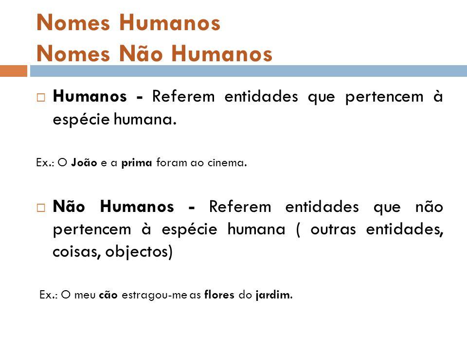Nomes Humanos Nomes Não Humanos