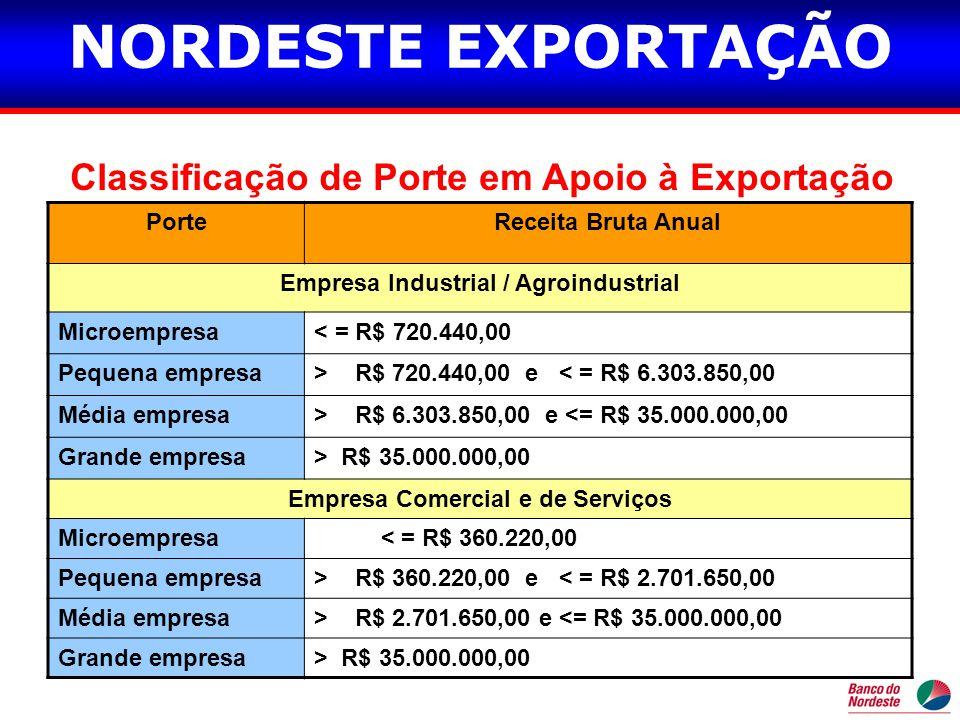 NORDESTE EXPORTAÇÃO Classificação de Porte em Apoio à Exportação Porte
