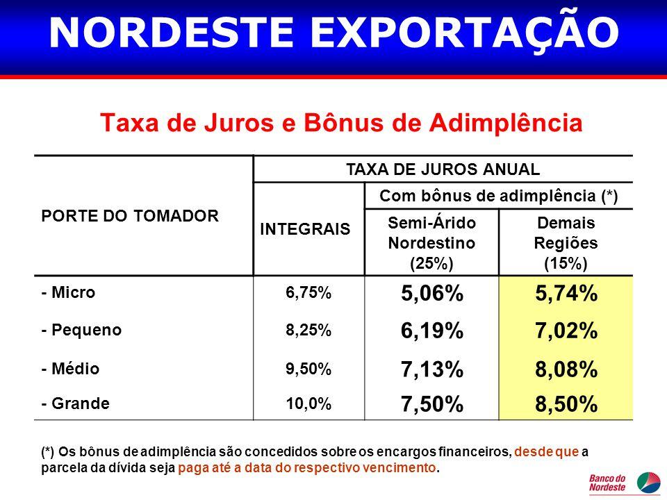 Taxa de Juros e Bônus de Adimplência