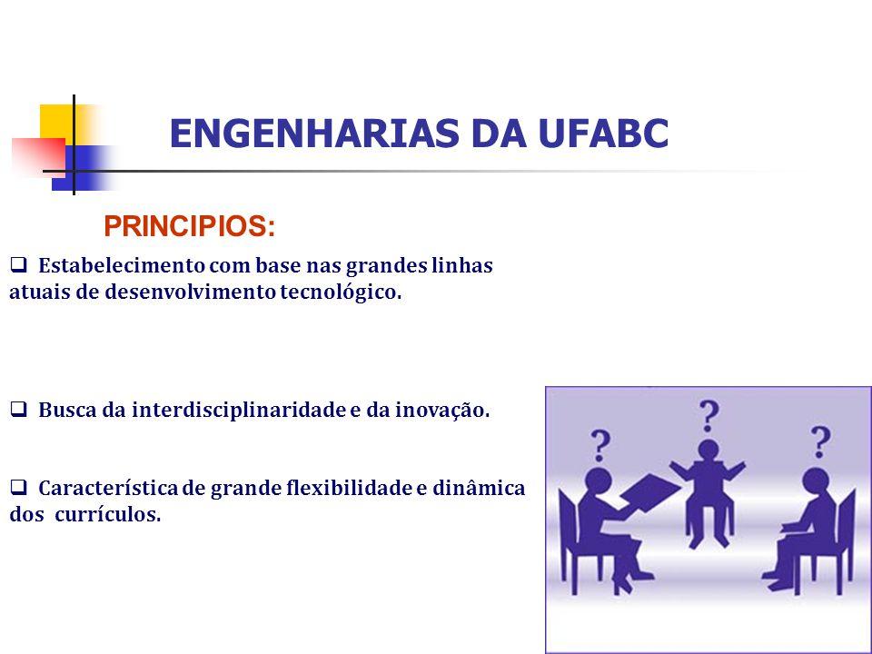 ENGENHARIAS DA UFABC PRINCIPIOS: