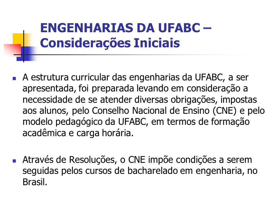 ENGENHARIAS DA UFABC – Considerações Iniciais