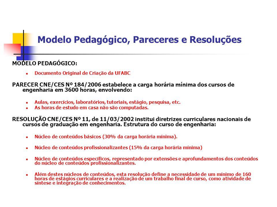 Modelo Pedagógico, Pareceres e Resoluções