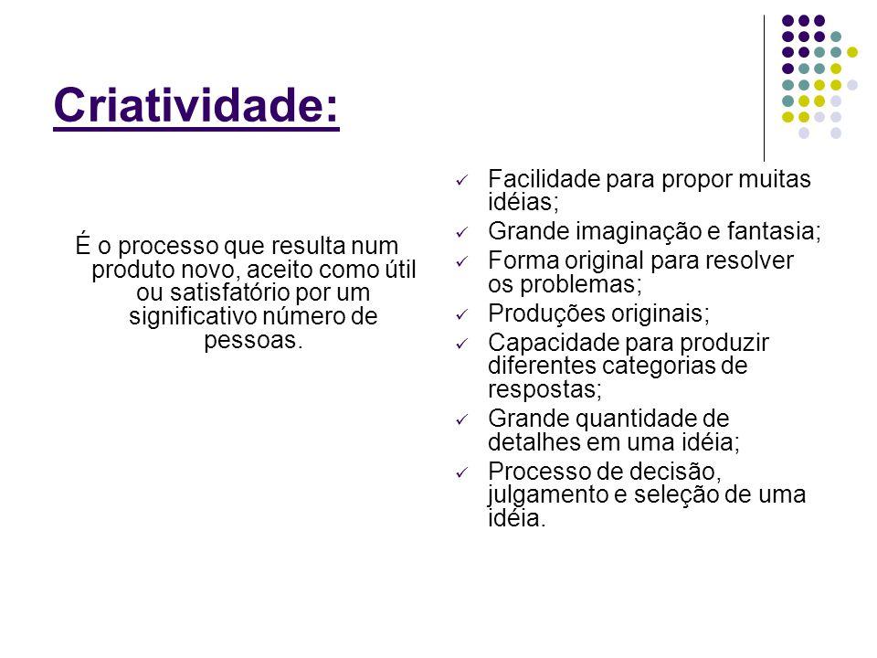 Criatividade: Facilidade para propor muitas idéias;