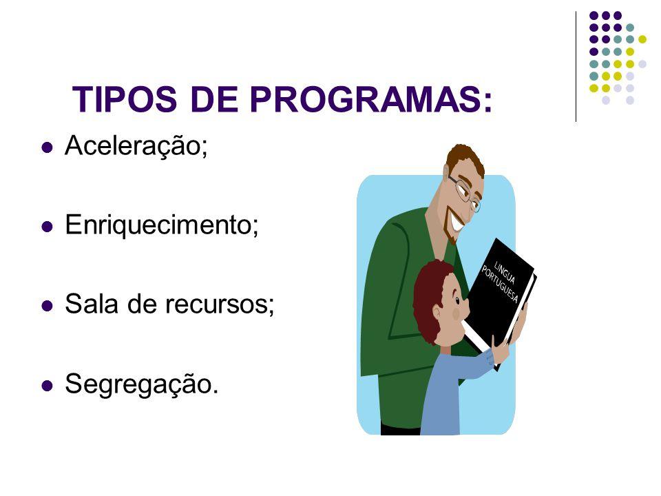 TIPOS DE PROGRAMAS: Aceleração; Enriquecimento; Sala de recursos;