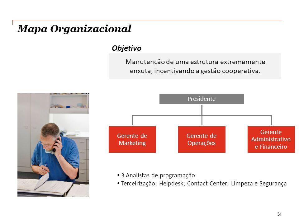 Mapa Organizacional Objetivo Manutenção de uma estrutura extremamente
