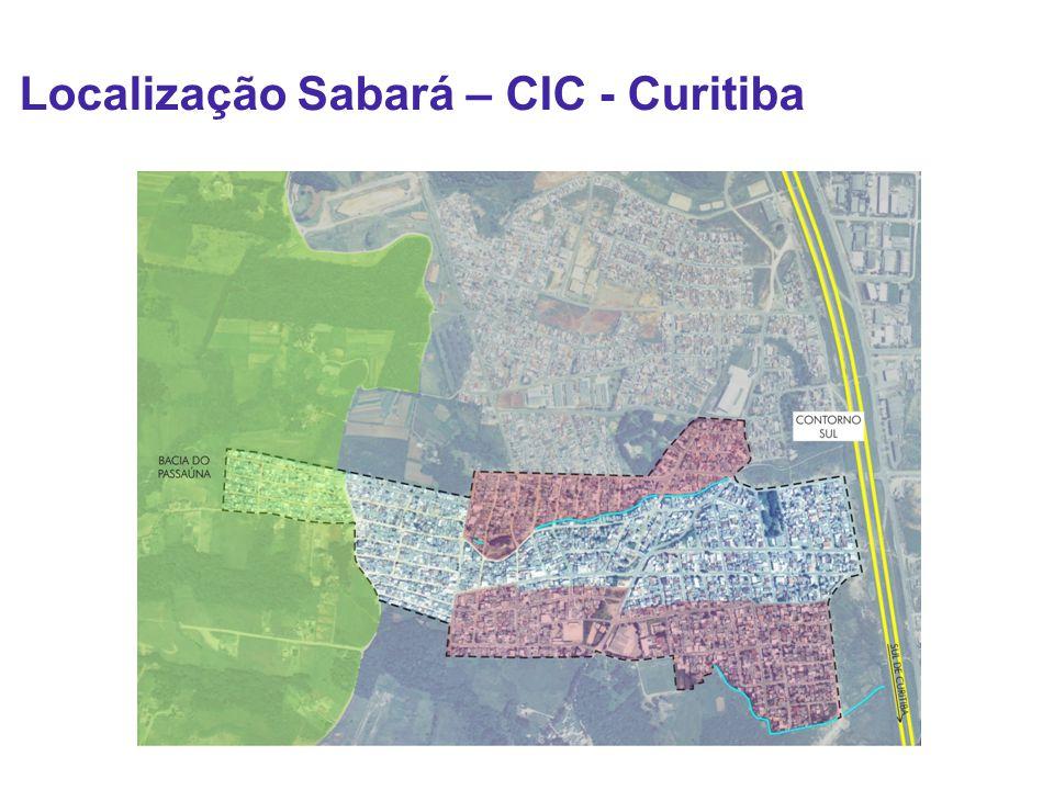 Localização Sabará – CIC - Curitiba
