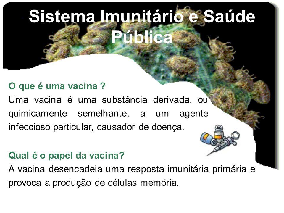 Sistema Imunitário e Saúde Pública