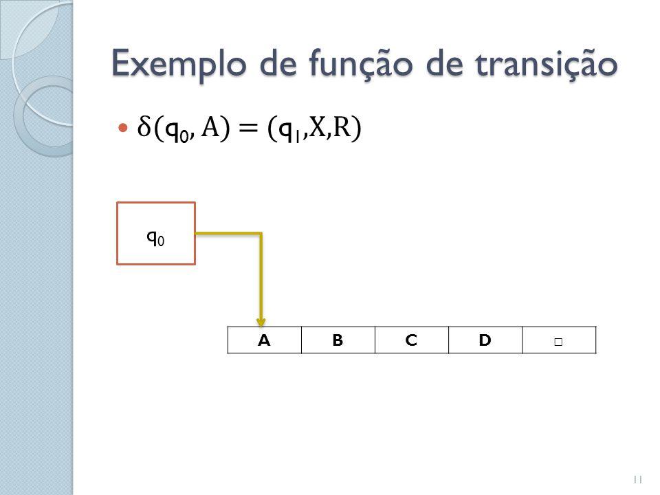 Exemplo de função de transição
