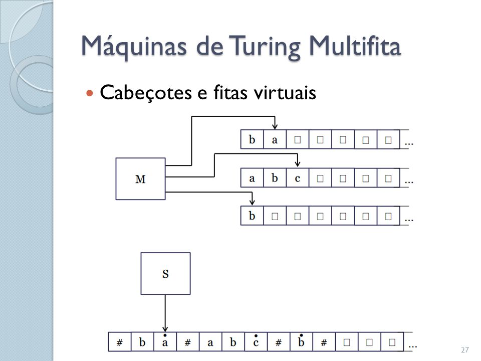 Máquinas de Turing Multifita