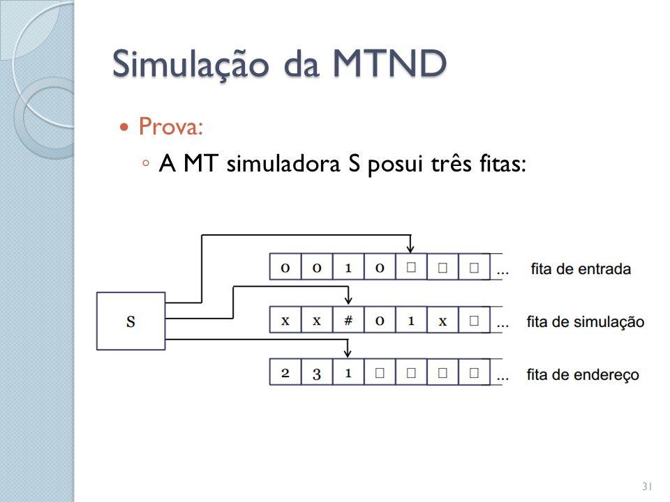 Simulação da MTND Prova: A MT simuladora S posui três fitas: