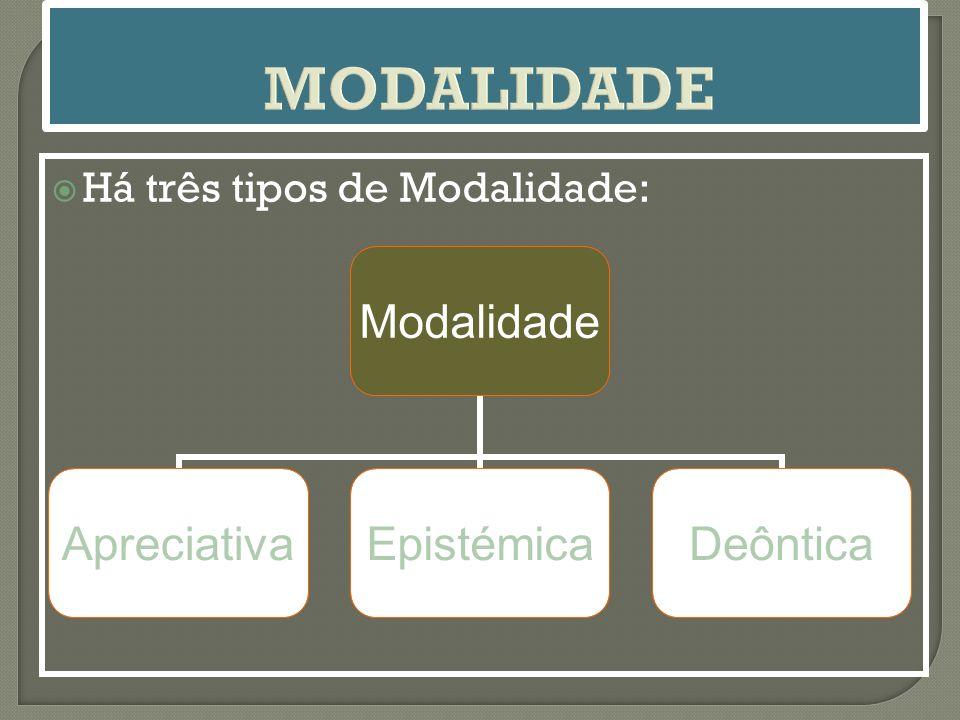 MODALIDADE Há três tipos de Modalidade: