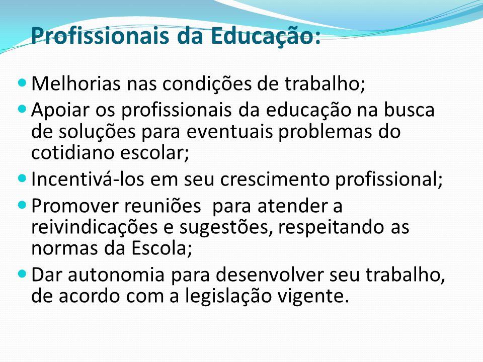 Profissionais da Educação:
