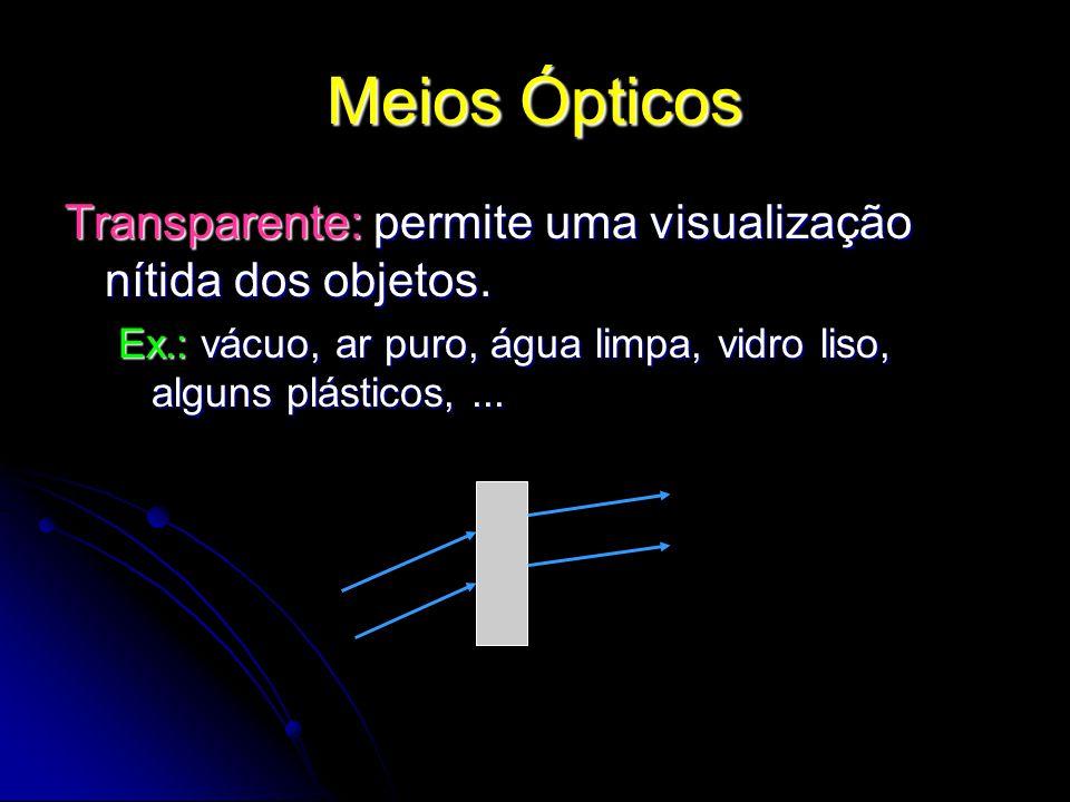 Meios Ópticos Transparente: permite uma visualização nítida dos objetos.