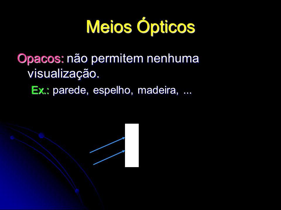 Meios Ópticos Opacos: não permitem nenhuma visualização.