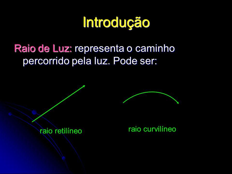 Introdução Raio de Luz: representa o caminho percorrido pela luz.