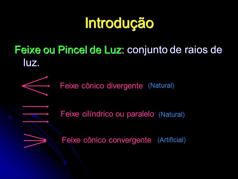 Introdução Feixe ou Pincel de Luz: conjunto de raios de luz.