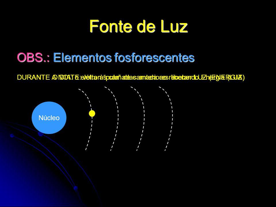 Fonte de Luz OBS.: Elementos fosforescentes