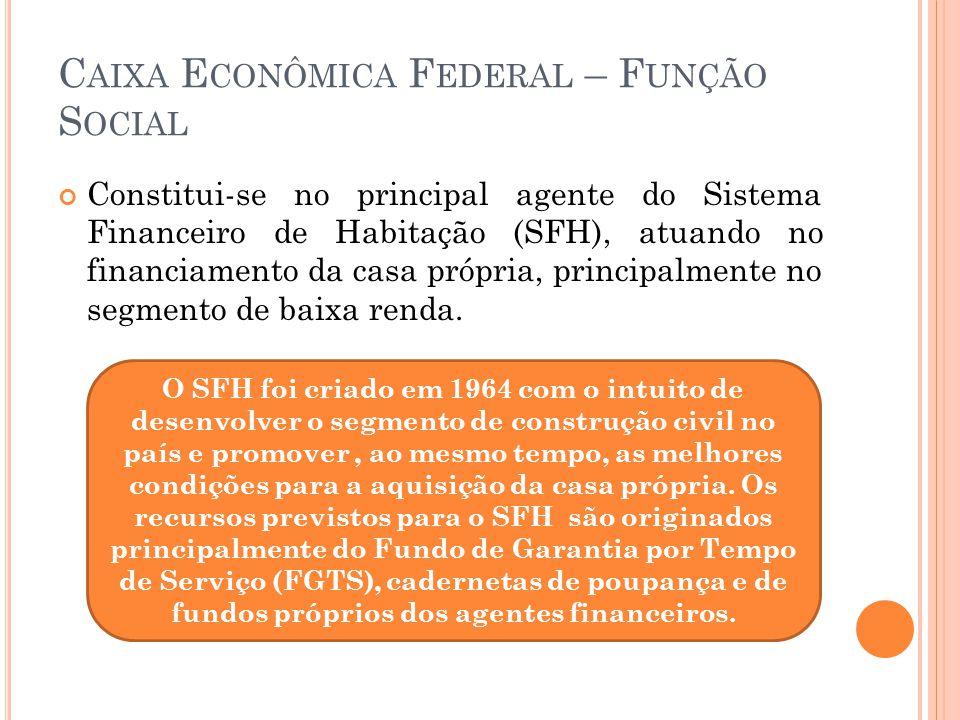 Caixa Econômica Federal – Função Social