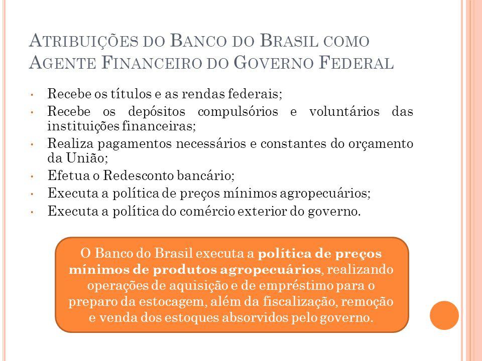 Atribuições do Banco do Brasil como Agente Financeiro do Governo Federal