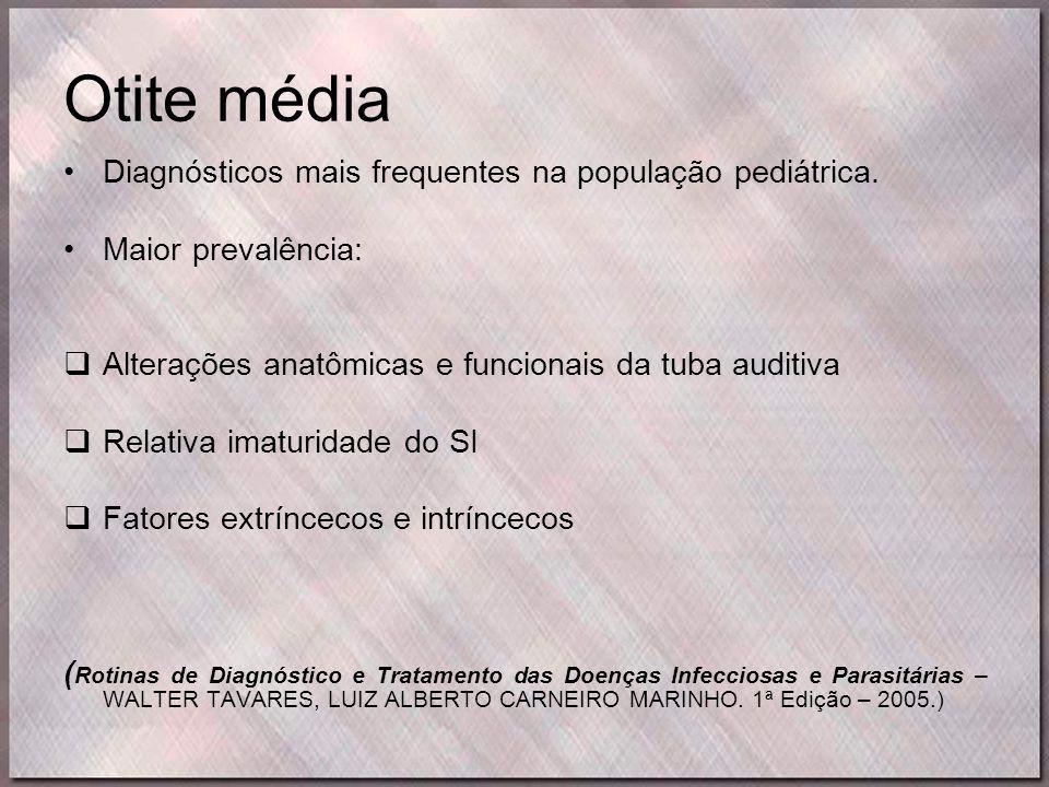 Otite média Diagnósticos mais frequentes na população pediátrica.