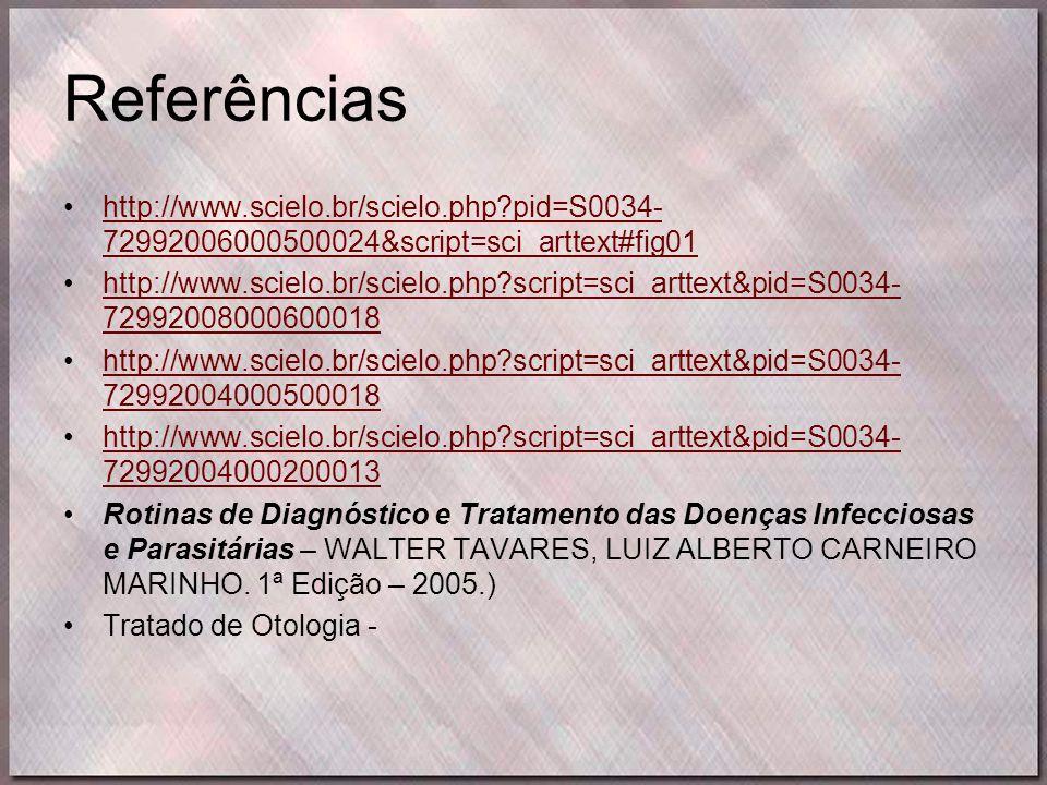 Referências http://www.scielo.br/scielo.php pid=S0034-72992006000500024&script=sci_arttext#fig01.