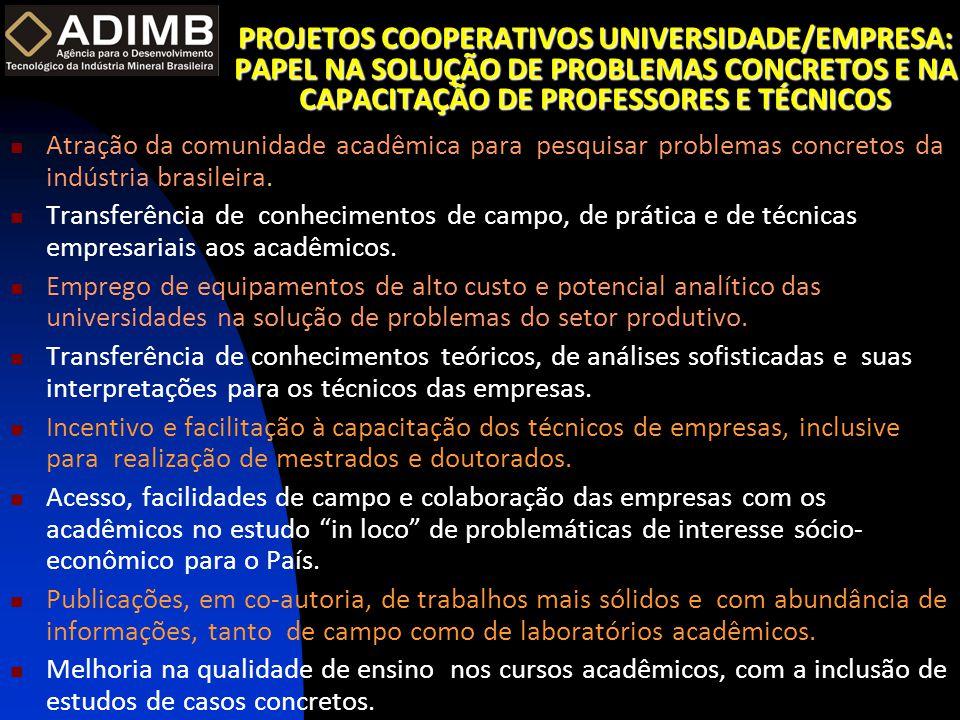 PROJETOS COOPERATIVOS UNIVERSIDADE/EMPRESA: PAPEL NA SOLUÇÃO DE PROBLEMAS CONCRETOS E NA CAPACITAÇÃO DE PROFESSORES E TÉCNICOS