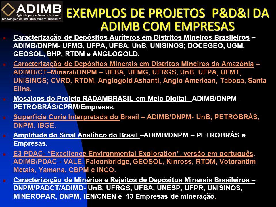 EXEMPLOS DE PROJETOS P&D&I DA ADIMB COM EMPRESAS