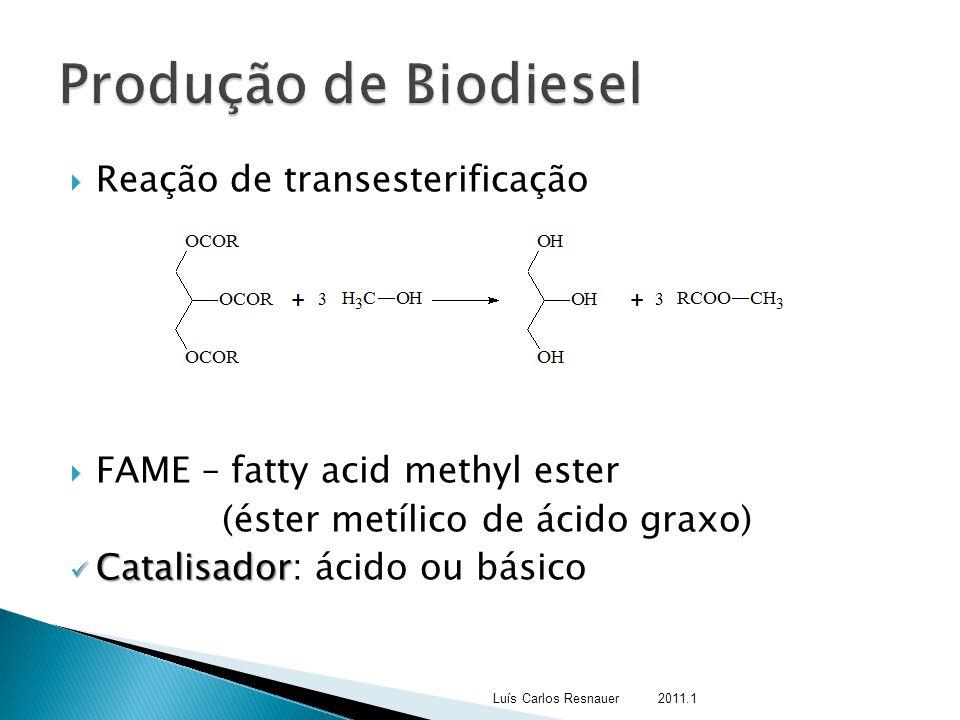 Produção de Biodiesel Reação de transesterificação