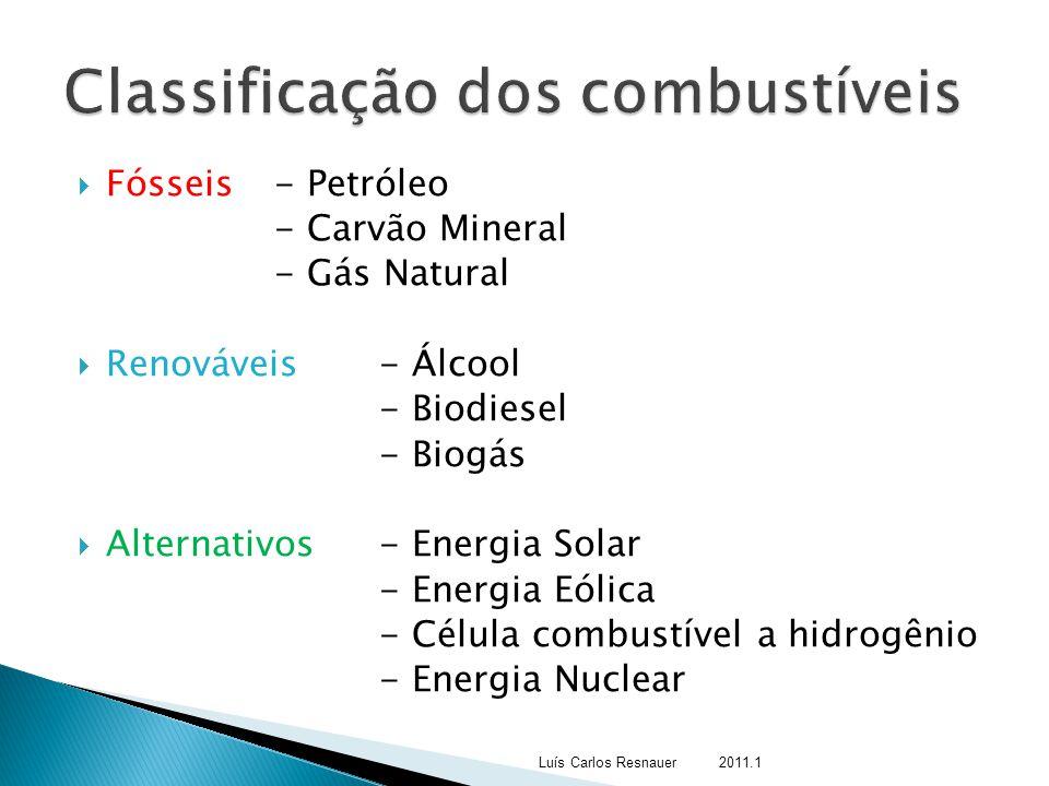 Classificação dos combustíveis