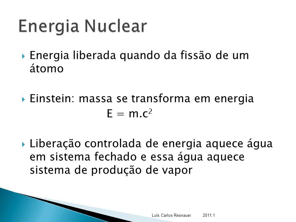Energia Nuclear Energia liberada quando da fissão de um átomo