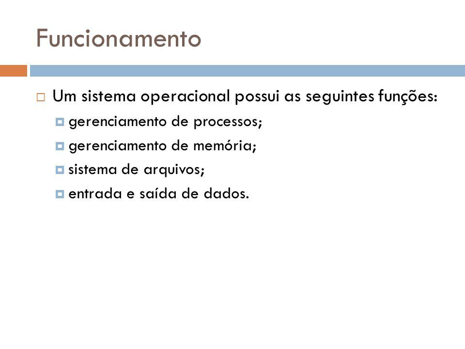 Funcionamento Um sistema operacional possui as seguintes funções: