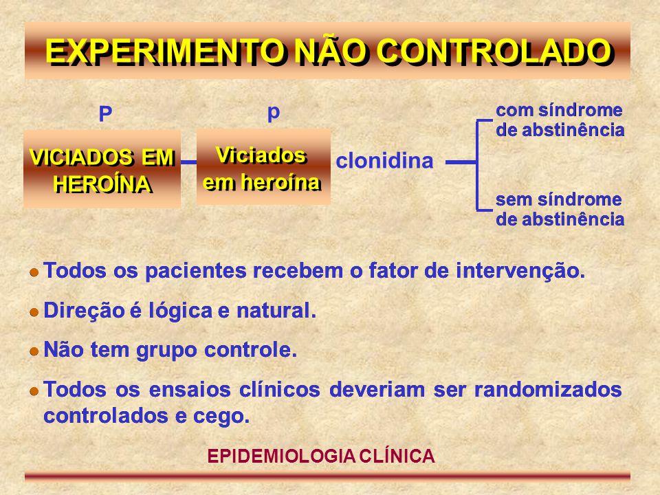 EXPERIMENTO NÃO CONTROLADO EPIDEMIOLOGIA CLÍNICA