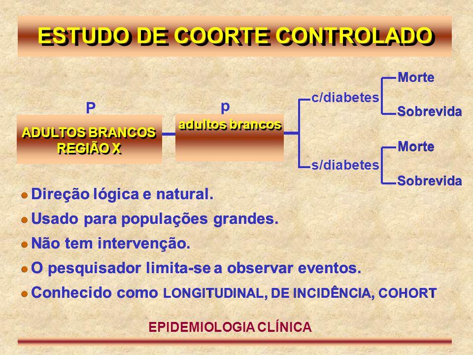 ESTUDO DE COORTE CONTROLADO EPIDEMIOLOGIA CLÍNICA