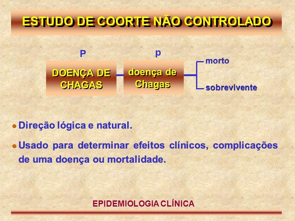 ESTUDO DE COORTE NÃO CONTROLADO EPIDEMIOLOGIA CLÍNICA